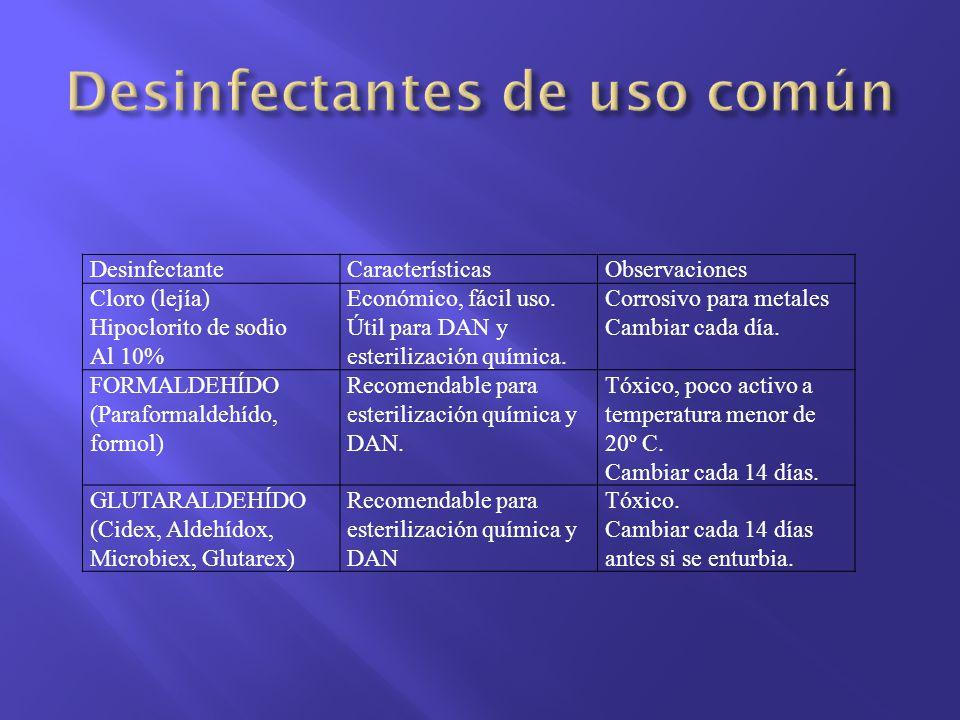 Desinfectantes de uso común
