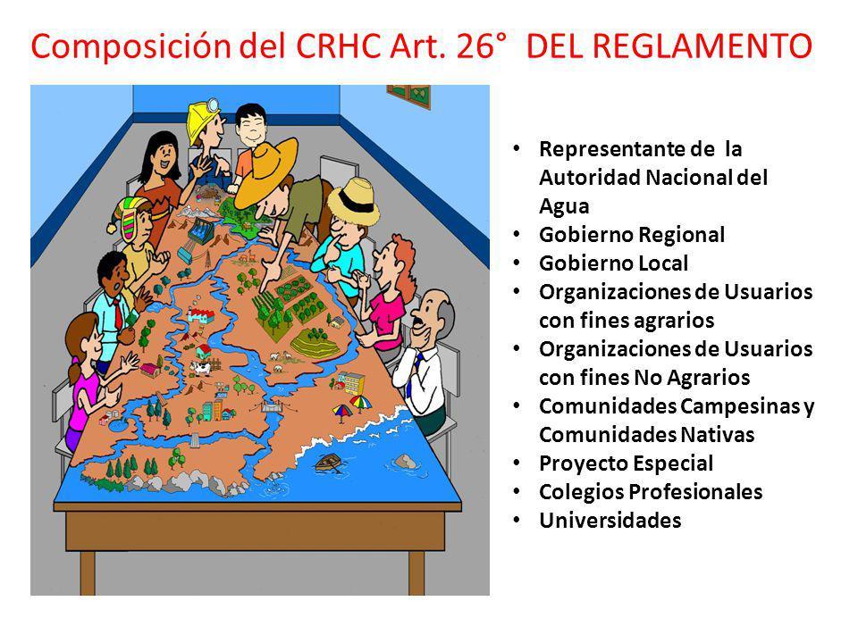 Composición del CRHC Art. 26° DEL REGLAMENTO