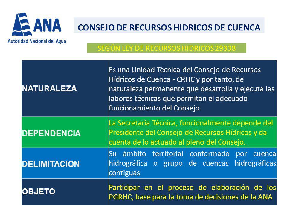 CONSEJO DE RECURSOS HIDRICOS DE CUENCA