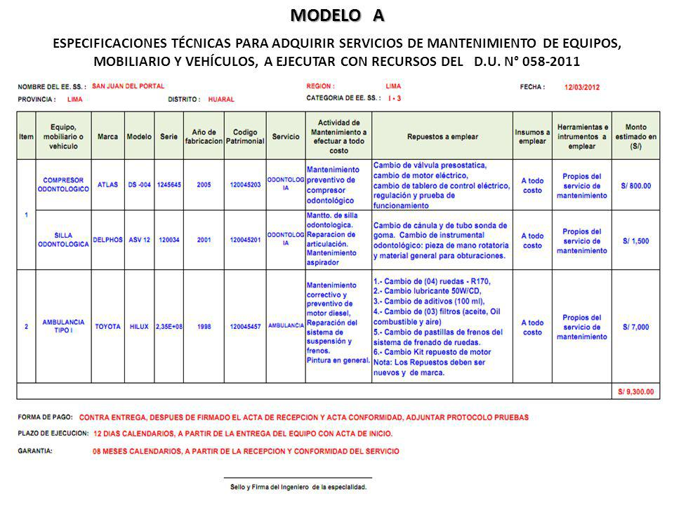 MODELO A