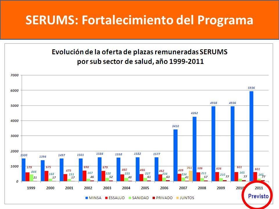 SERUMS: Fortalecimiento del Programa