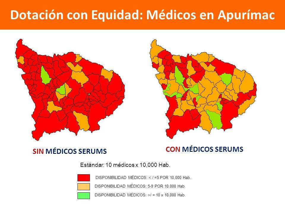 Dotación con Equidad: Médicos en Apurímac