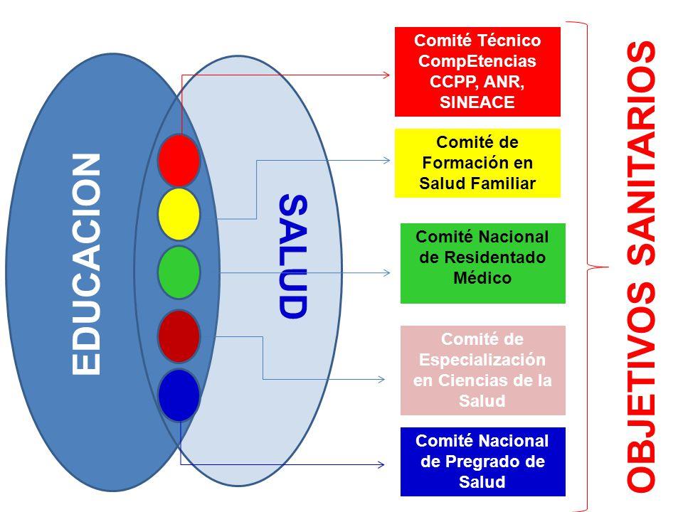 OBJETIVOS SANITARIOS EDUCACION SALUD Comité Técnico CompEtencias