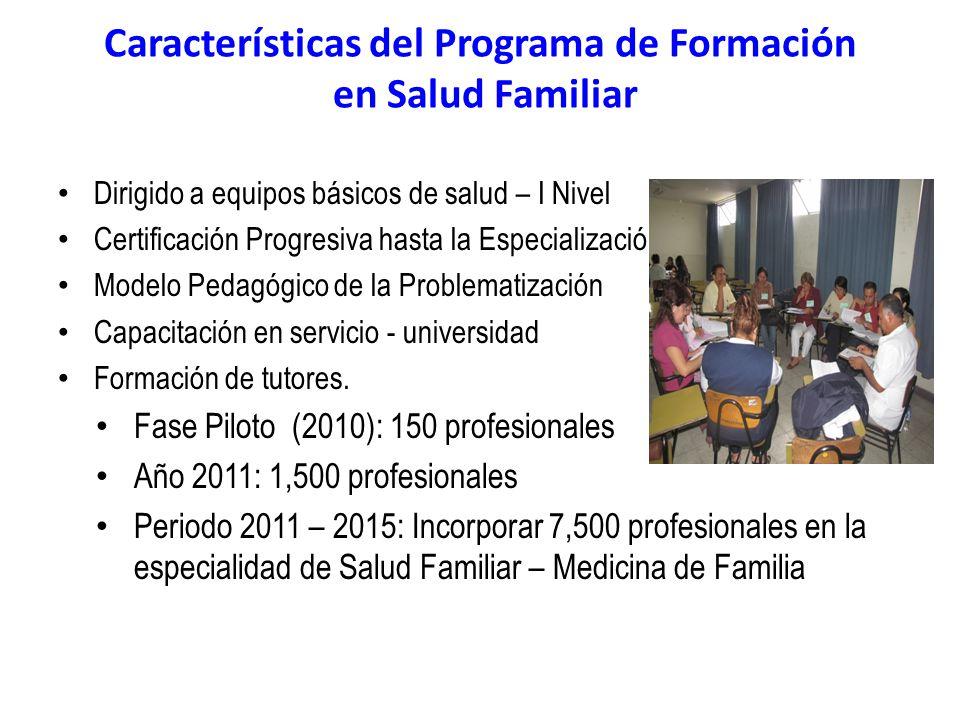 Características del Programa de Formación en Salud Familiar