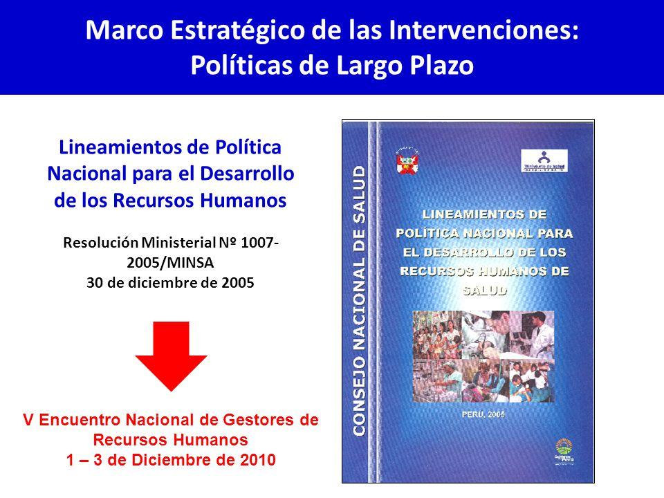 Marco Estratégico de las Intervenciones: Políticas de Largo Plazo