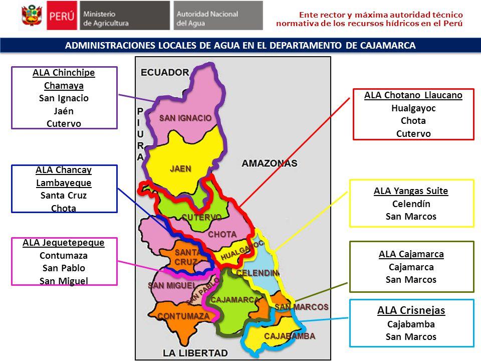 Ente rector y máxima autoridad técnico normativa de los recursos hídricos en el Perú