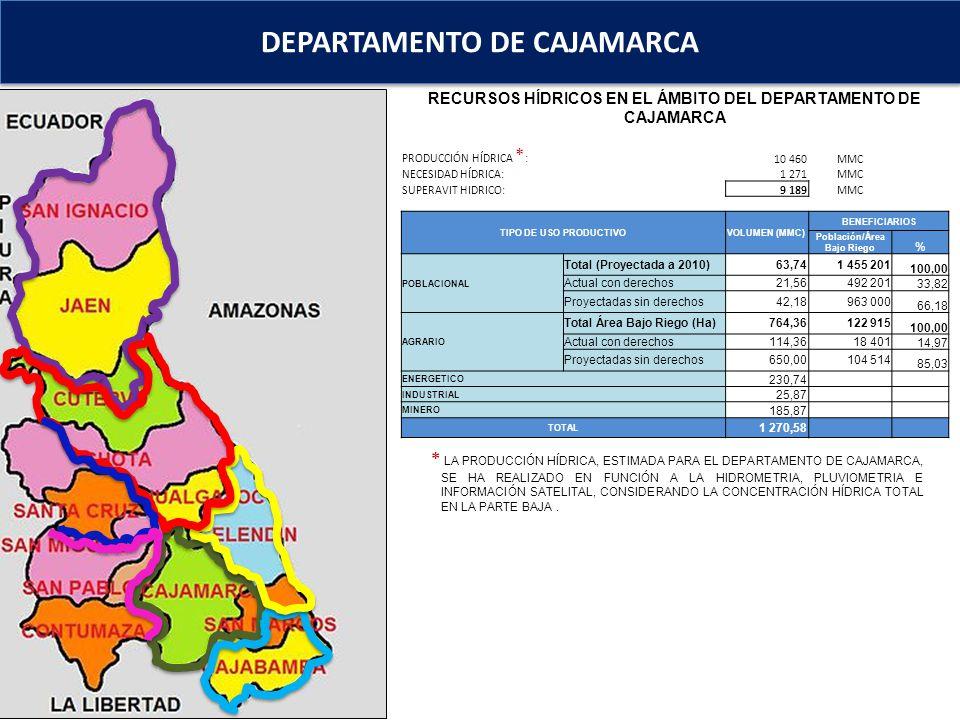 DEPARTAMENTO DE CAJAMARCA