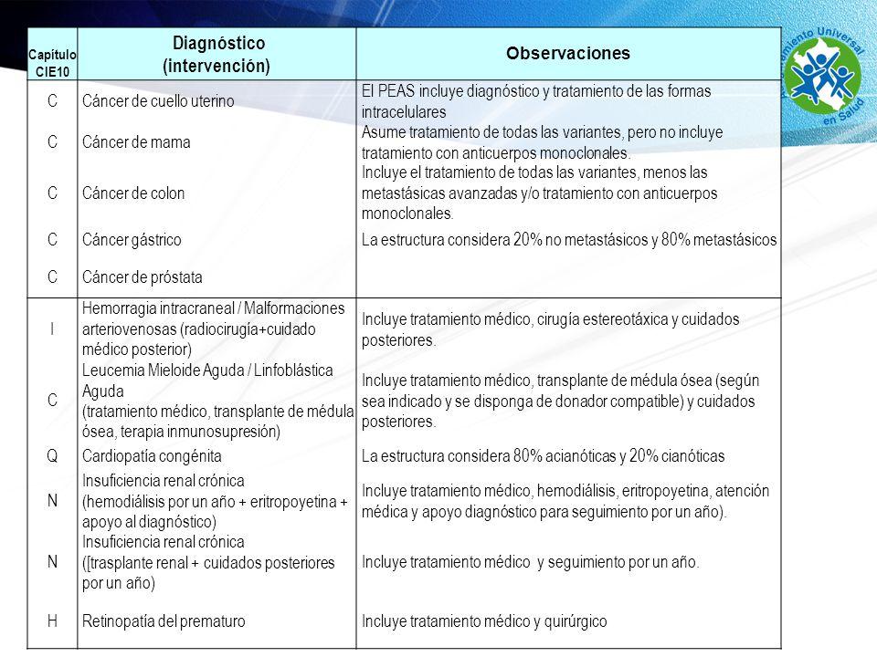 Diagnóstico (intervención)