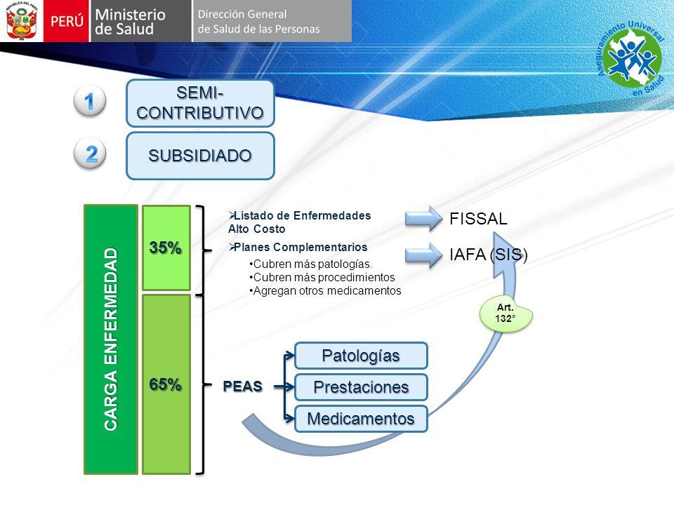1 2 SEMI-CONTRIBUTIVO SUBSIDIADO FISSAL 35% CARGA ENFERMEDAD
