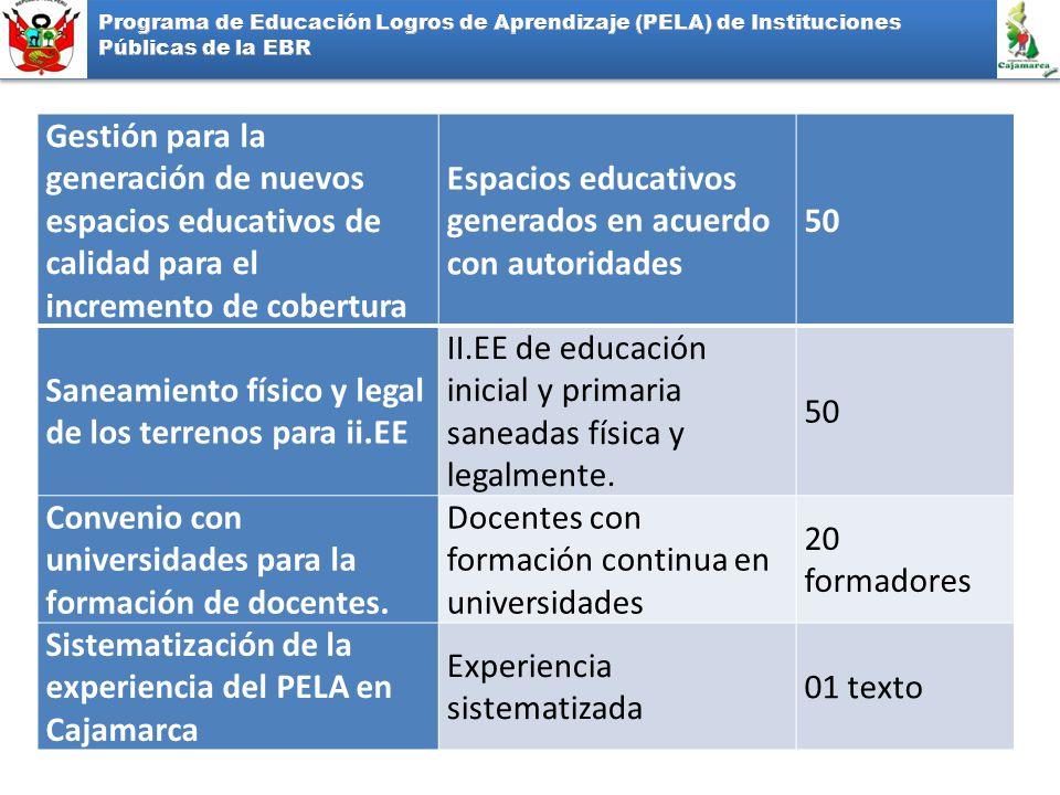 Espacios educativos generados en acuerdo con autoridades 50