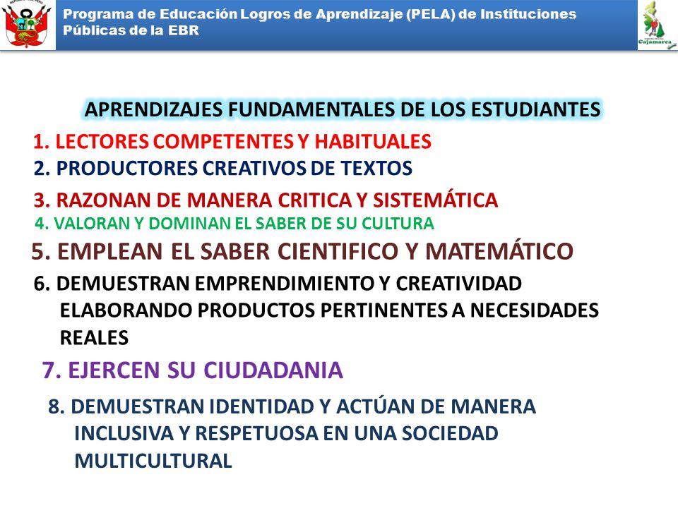 APRENDIZAJES FUNDAMENTALES DE LOS ESTUDIANTES