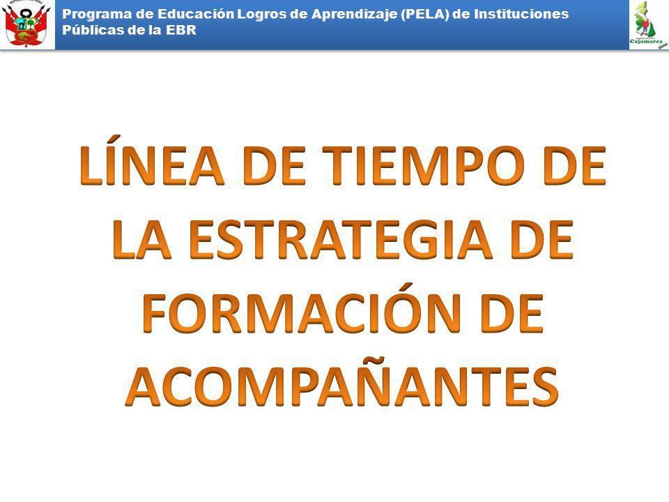 LÍNEA DE TIEMPO DE LA ESTRATEGIA DE FORMACIÓN DE ACOMPAÑANTES