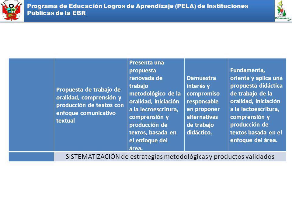 SISTEMATIZACIÓN de estrategias metodológicas y productos validados