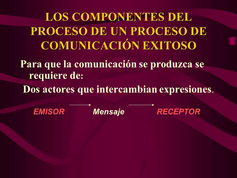 LOS COMPONENTES DEL PROCESO DE UN PROCESO DE COMUNICACIÓN EXITOSO