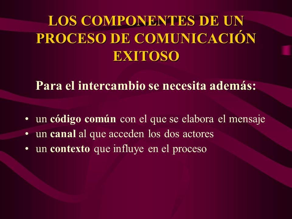 LOS COMPONENTES DE UN PROCESO DE COMUNICACIÓN EXITOSO