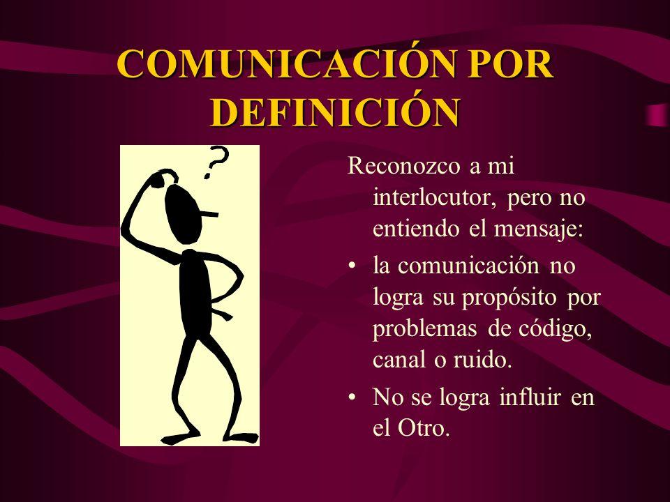 COMUNICACIÓN POR DEFINICIÓN