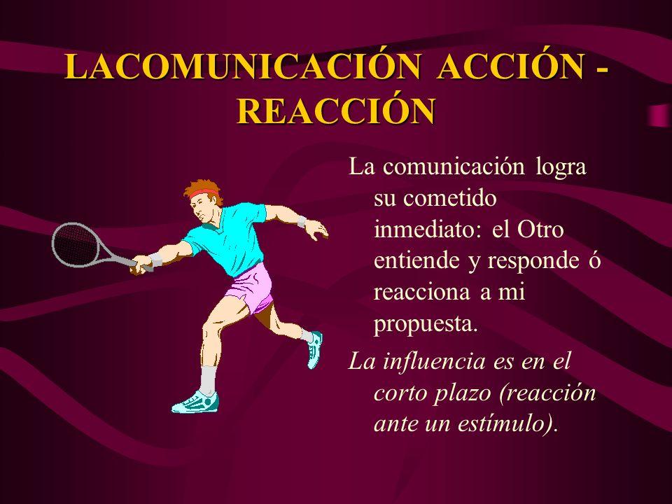 LACOMUNICACIÓN ACCIÓN -REACCIÓN