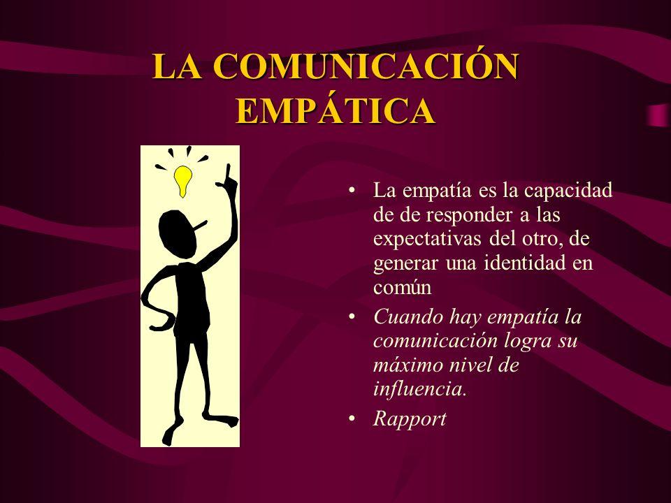 LA COMUNICACIÓN EMPÁTICA