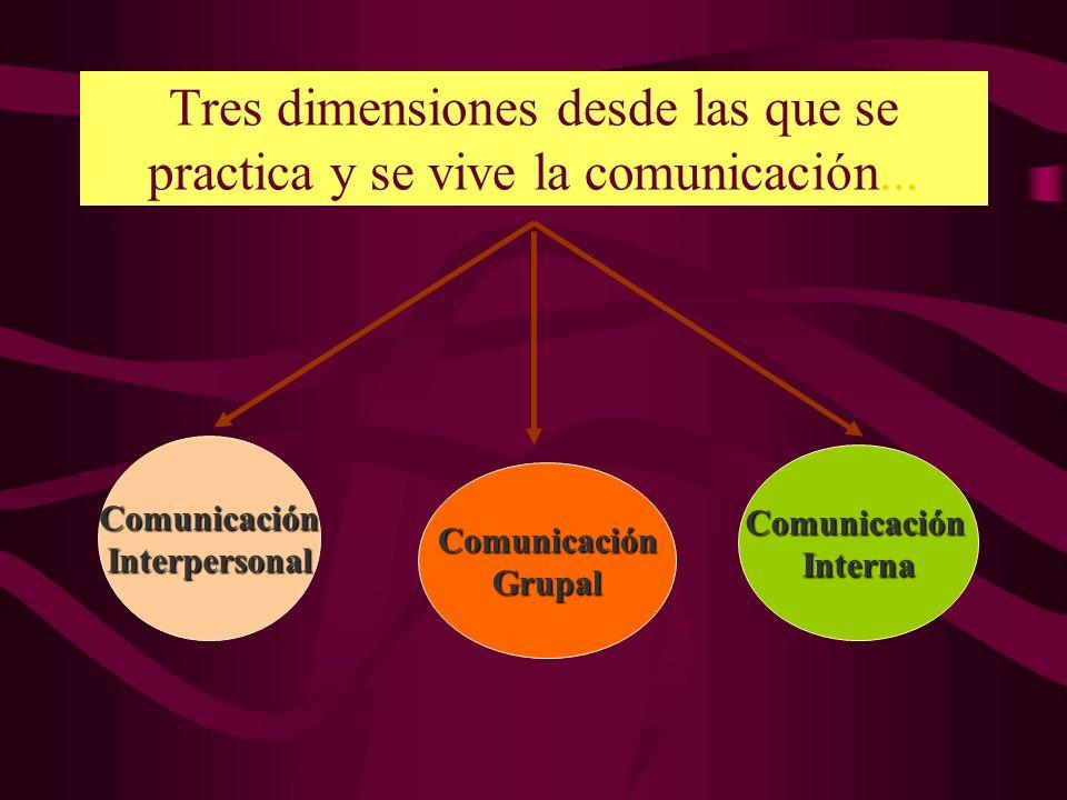 Tres dimensiones desde las que se practica y se vive la comunicación...