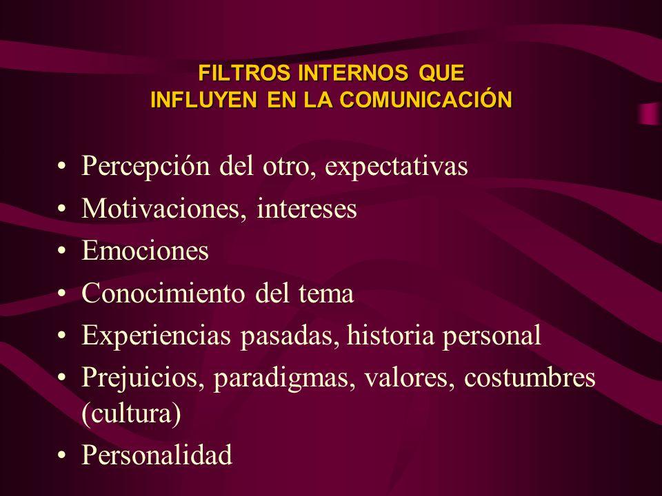 FILTROS INTERNOS QUE INFLUYEN EN LA COMUNICACIÓN