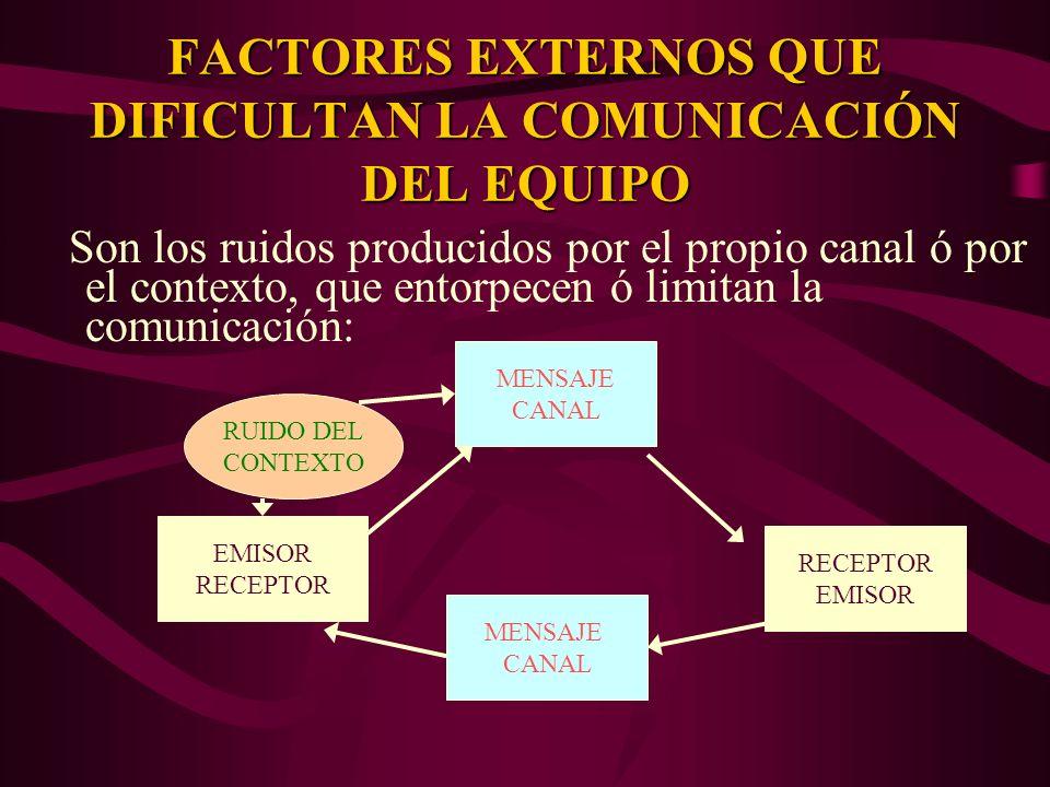 FACTORES EXTERNOS QUE DIFICULTAN LA COMUNICACIÓN DEL EQUIPO