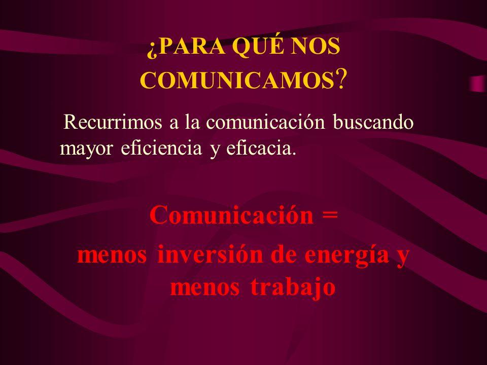 ¿PARA QUÉ NOS COMUNICAMOS