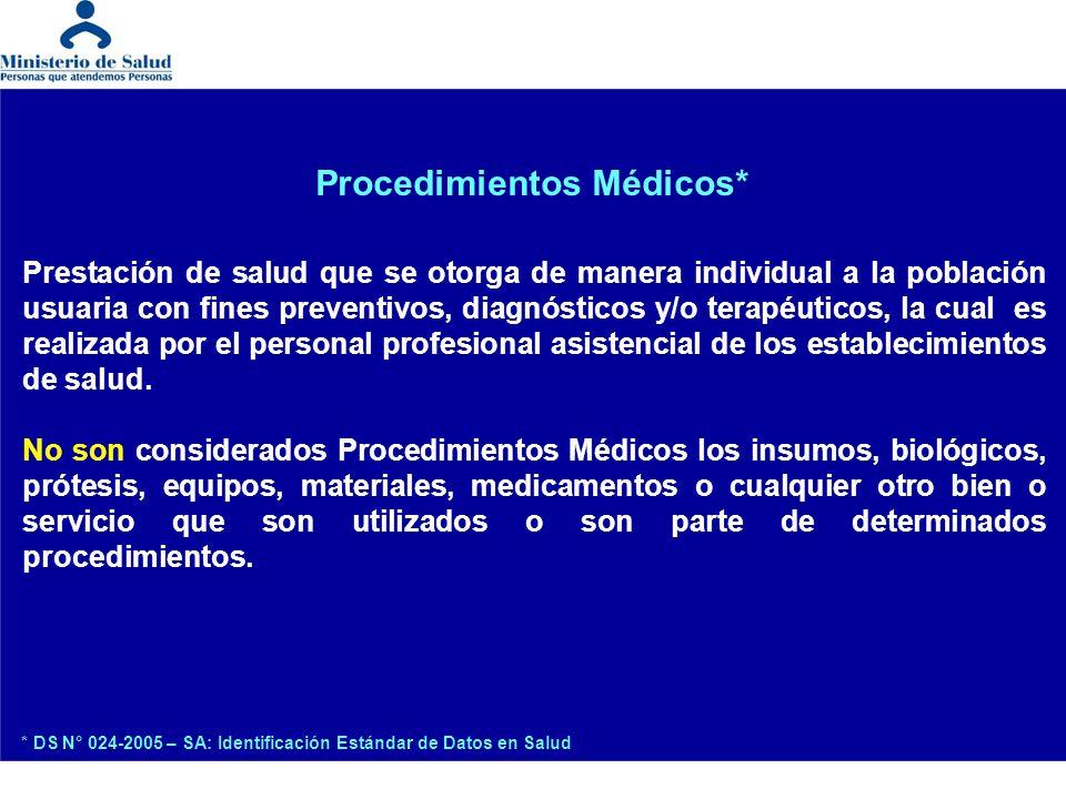Procedimientos Médicos*