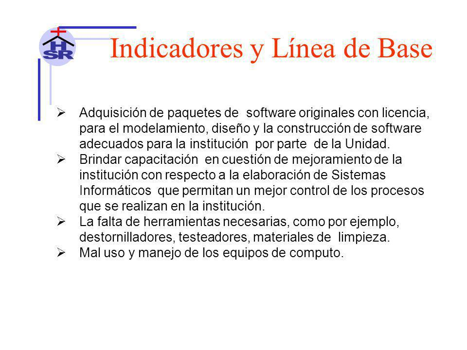 Indicadores y Línea de Base