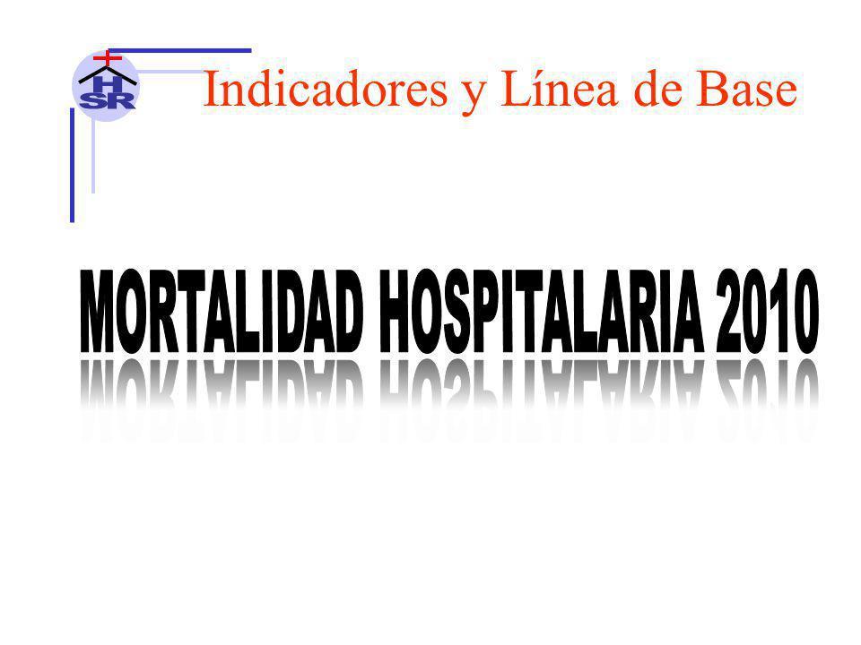 MORTALIDAD HOSPITALARIA 2010