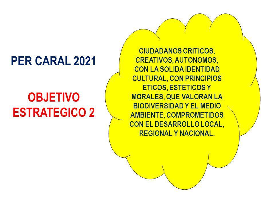 PER CARAL 2021 OBJETIVO ESTRATEGICO 2