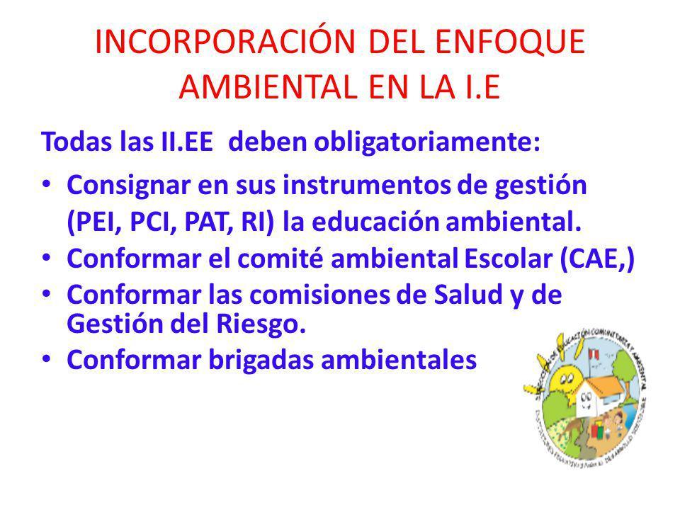 INCORPORACIÓN DEL ENFOQUE AMBIENTAL EN LA I.E