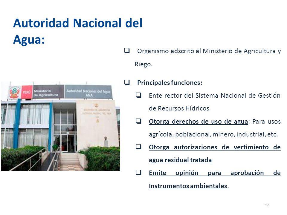 Autoridad Nacional del Agua: