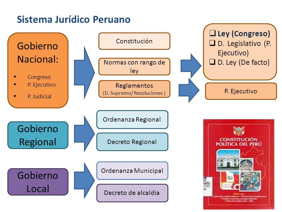 Sistema Jurídico Peruano
