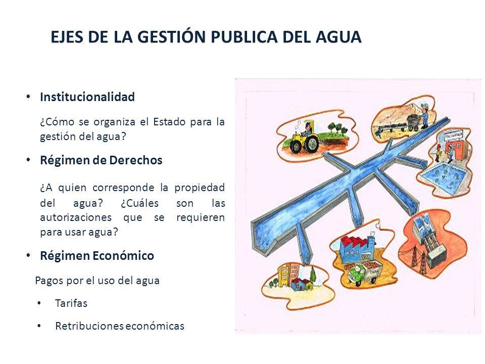 EJES DE LA GESTIÓN PUBLICA DEL AGUA