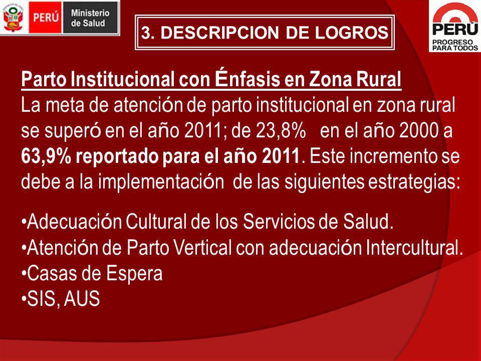 Parto Institucional con Énfasis en Zona Rural