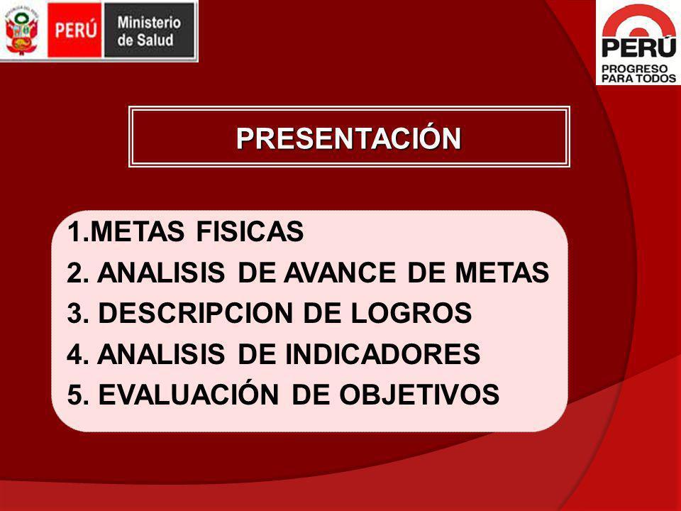 PRESENTACIÓN 1.METAS FISICAS 2. ANALISIS DE AVANCE DE METAS