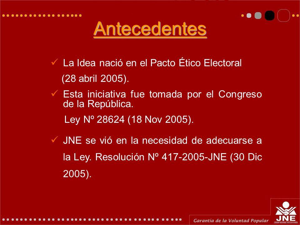 Antecedentes La Idea nació en el Pacto Ético Electoral
