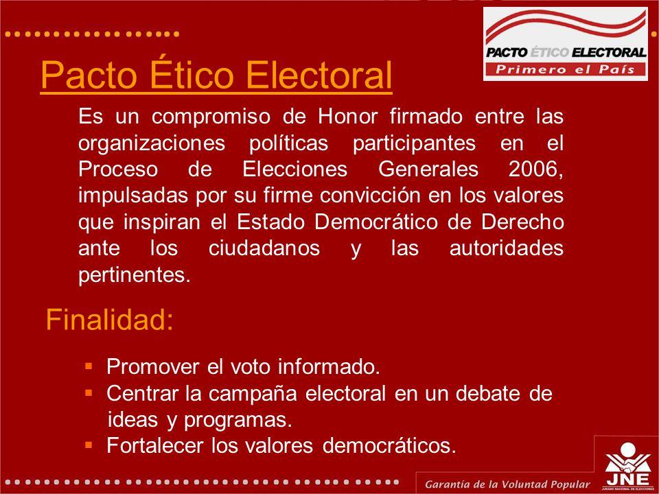 Pacto Ético Electoral Finalidad: