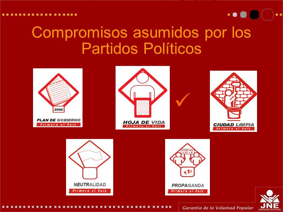 Compromisos asumidos por los Partidos Políticos