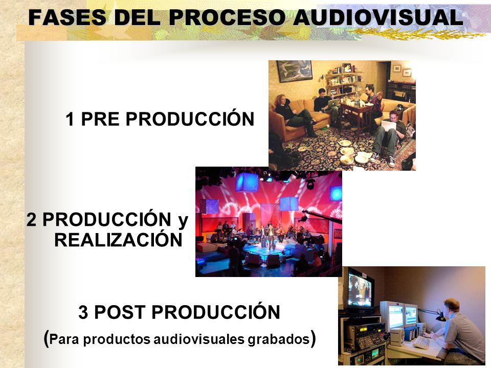FASES DEL PROCESO AUDIOVISUAL