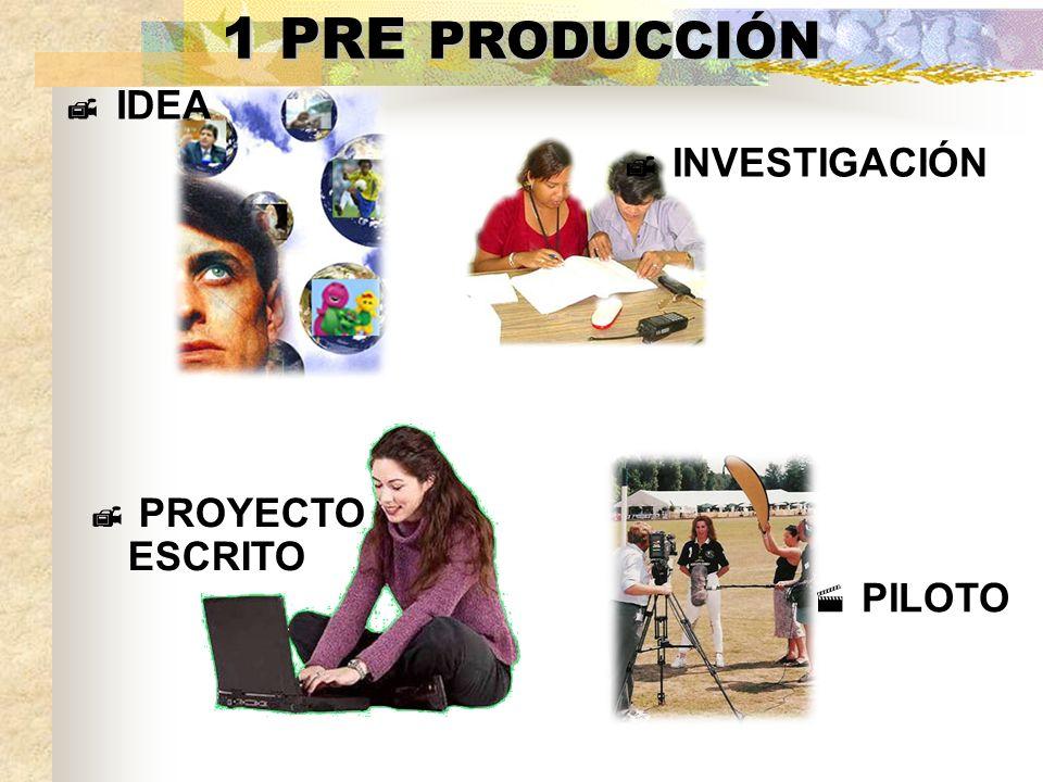 1 PRE PRODUCCIÓN IDEA INVESTIGACIÓN PROYECTO ESCRITO PILOTO