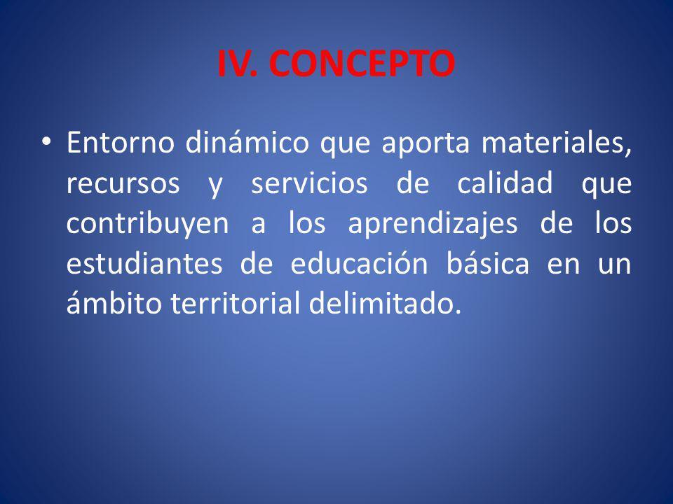 IV. CONCEPTO