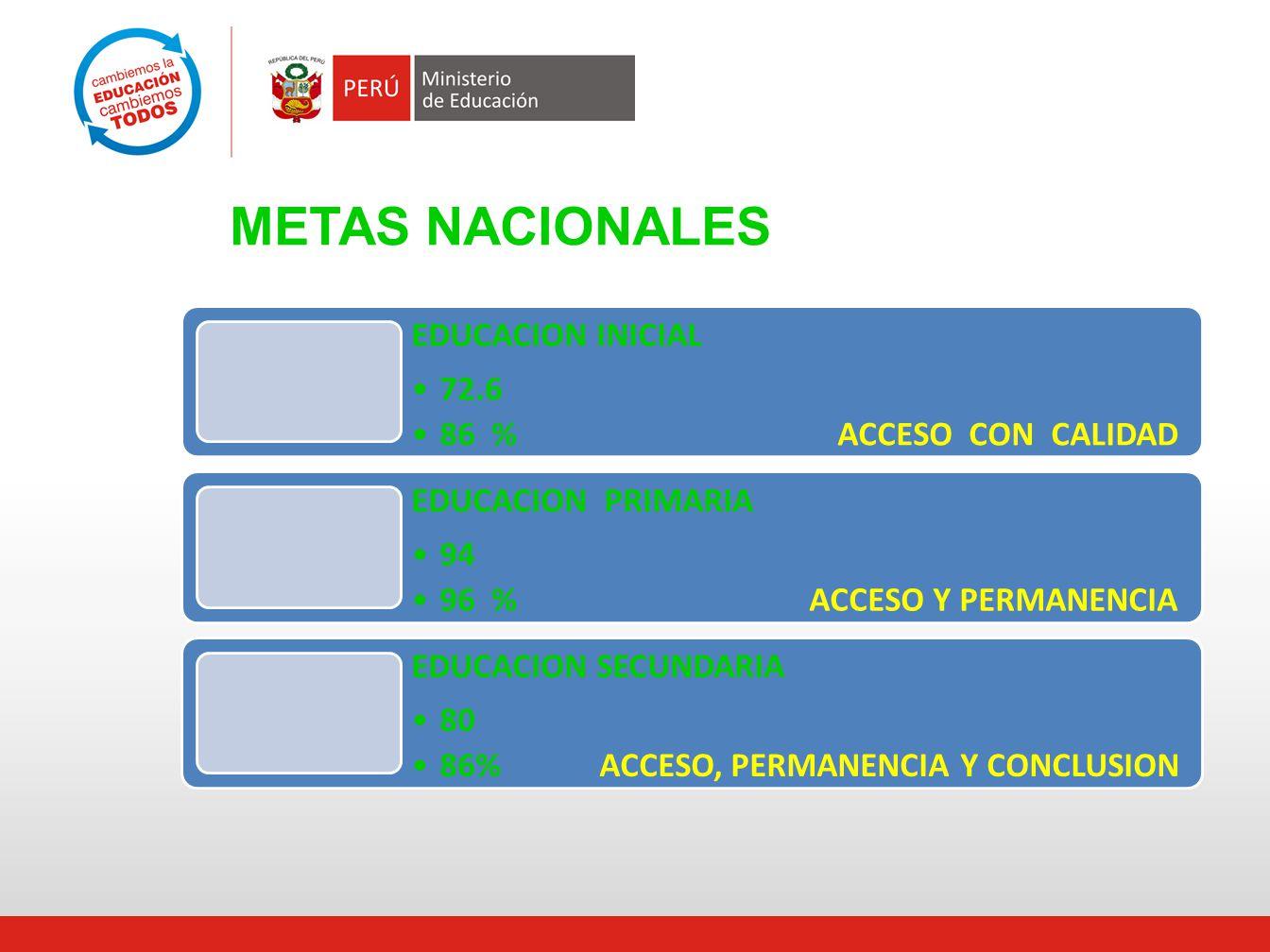 METAS NACIONALES EDUCACION INICIAL 72.6 86 % ACCESO CON CALIDAD