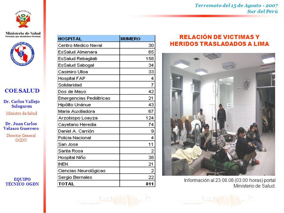 RELACIÓN DE VICTIMAS Y HERIDOS TRASLADADOS A LIMA
