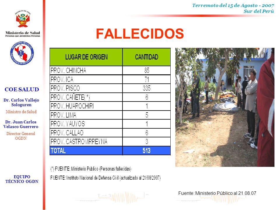 FALLECIDOS Fuente: Ministerio Público al 21.08.07