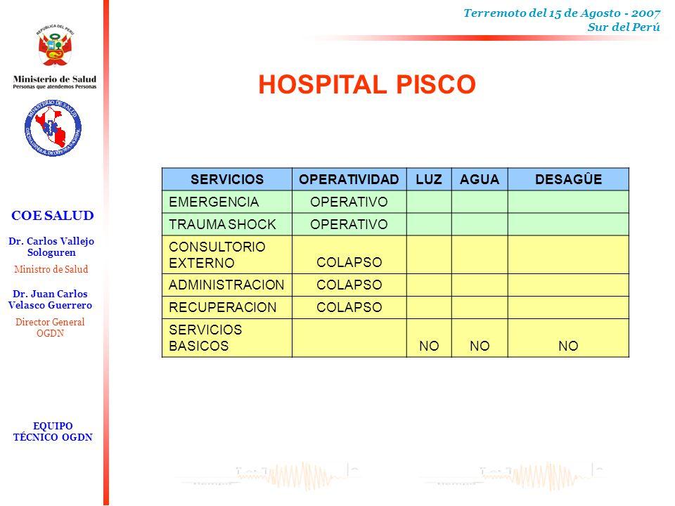 HOSPITAL PISCO SERVICIOS OPERATIVIDAD LUZ AGUA DESAGÛE EMERGENCIA