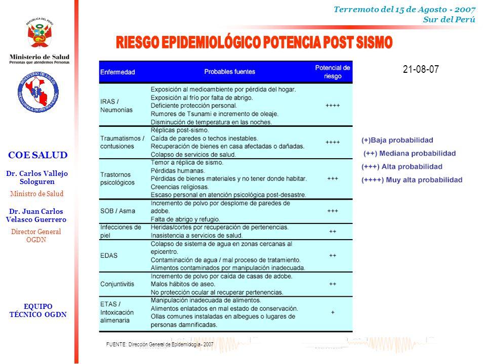 RIESGO EPIDEMIOLÓGICO POTENCIA POST SISMO