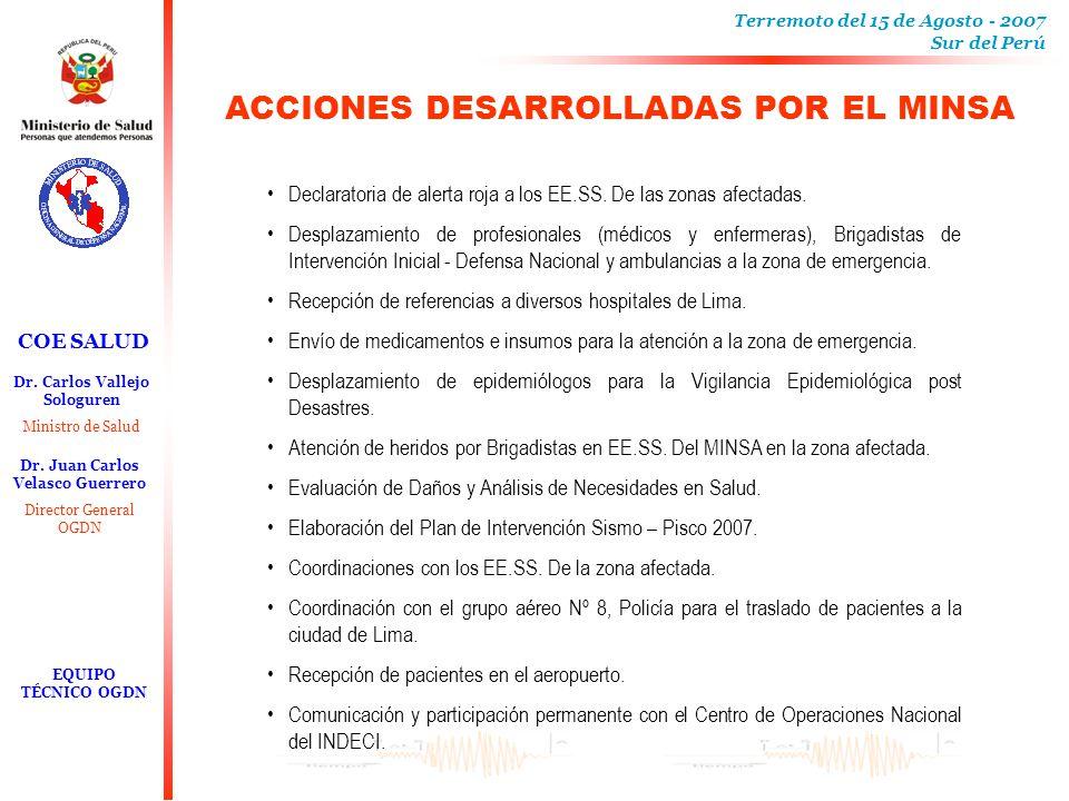 ACCIONES DESARROLLADAS POR EL MINSA