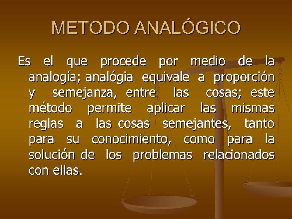 METODO ANALÓGICO