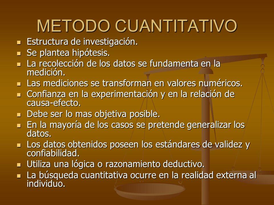 METODO CUANTITATIVO Estructura de investigación. Se plantea hipótesis.